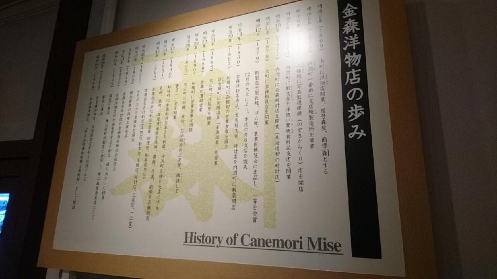 市立函館博物館郷土資料館_b0106766_13102812.jpg