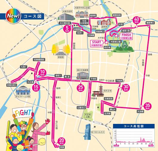 ◆2019大阪マラソン ~さて、その抽選結果は!?~ _f0238779_09192414.png