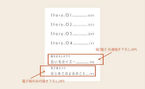 『恋する MOON DOG』の先行配信開始_a0342172_00460591.jpg