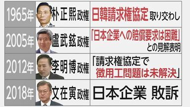 安倍政権により日本は世界から孤立する!徴用工報復の韓国輸出規制やIWC脱退_d0174710_11275950.jpg
