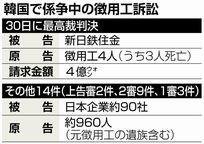 安倍政権により日本は世界から孤立する!徴用工報復の韓国輸出規制やIWC脱退_d0174710_11285323.jpg