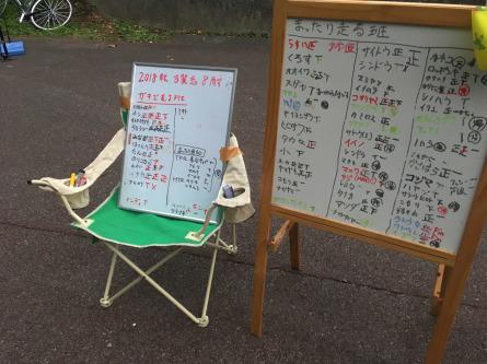 【チャリ】古賀志林道8時間耐久走行会ですってよ_a0293131_01545425.jpg
