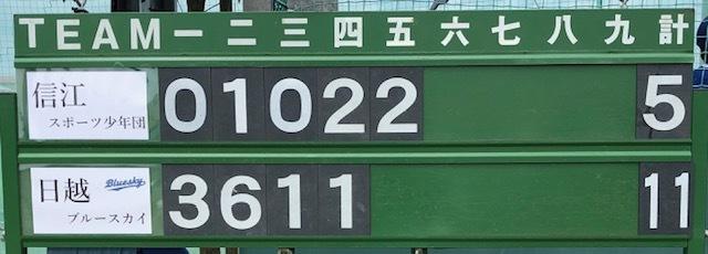 6月29日練習試合結果です!vs信江スポーツ少年団さん_b0095176_08354687.jpeg