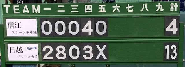 6月29日練習試合結果です!vs信江スポーツ少年団さん_b0095176_08363746.jpeg
