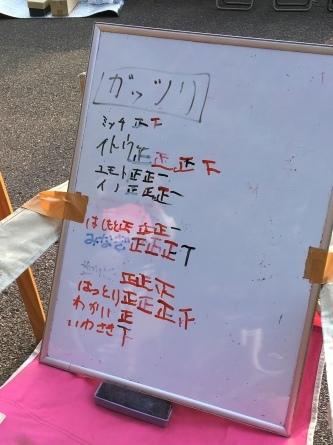 【チャリ】古賀志林道8時間耐久走行会の春のやつ_a0293131_03170656.jpg