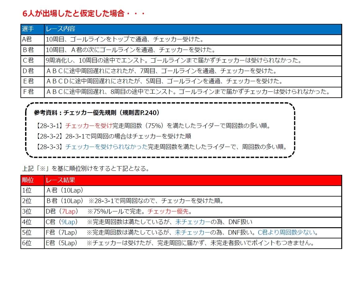 雨のレース_f0200580_17240846.jpg