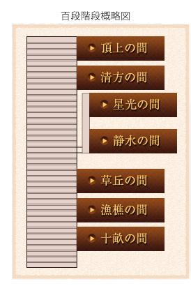 ホテル雅叙園東京 (4) 「百段階段」ほか_b0405262_22070196.jpg