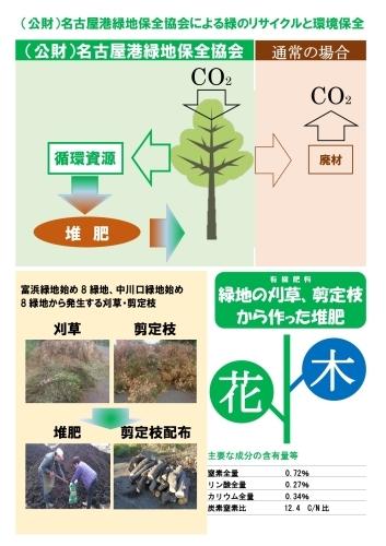 環境保全のために、緑のリサイクル活動を行っています!_d0338682_11482971.jpg