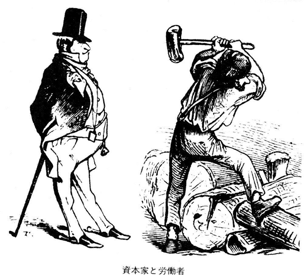 資本主義社会・帝国主義社会での資本の蓄積とその運動(価値法則) : てつがく かがく ふく