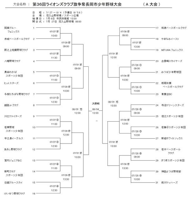 第36回ライオンズクラブ旗争奪長岡市少年野球大会(A大会) 組合せです!_b0095176_16174526.jpg