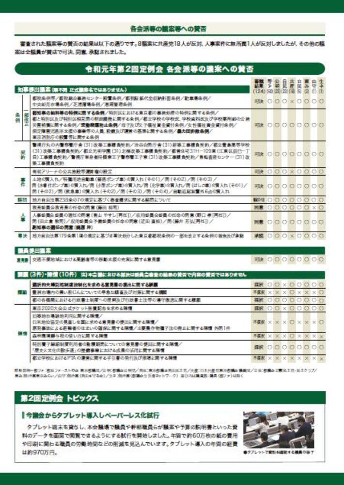 都議会レポートNo.8夏号発行_f0059673_22393759.jpg