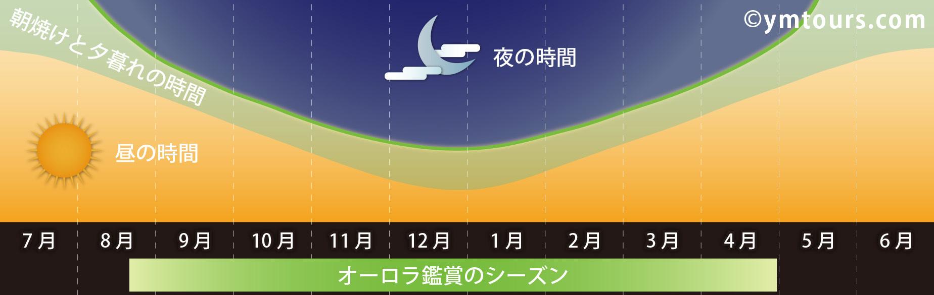 今さら聞けない? オーロラを確実に見るために知っておくべき10の事。_d0112928_03210935.jpg