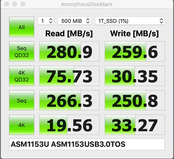 2019/07/19 iMac27_2017のSSDのスピードはどうだ?:その2_b0171364_23384540.jpg