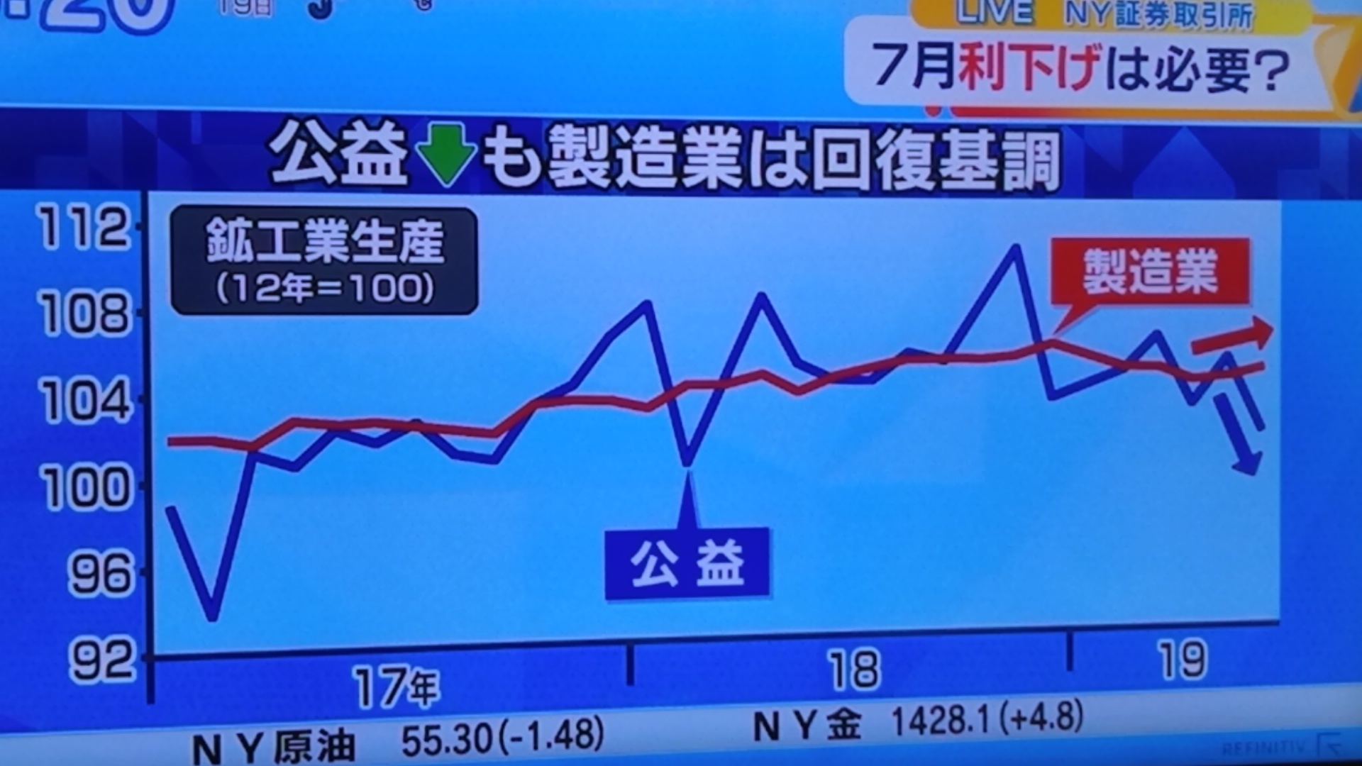 米の製造業は回復基調_d0262085_08384102.jpg
