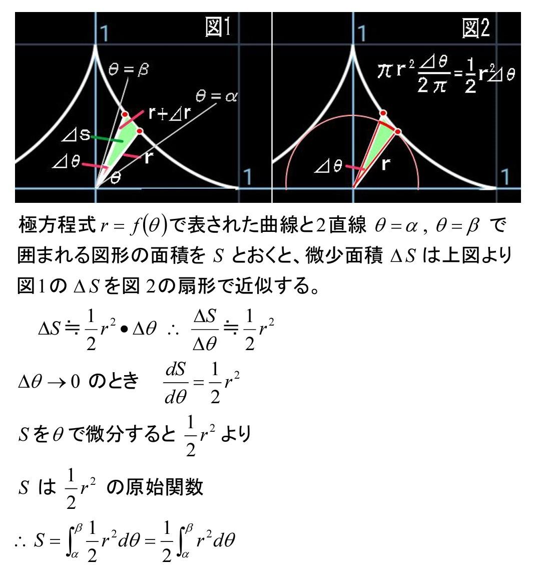 カージオイド(2)曲線の長さや面積_b0368745_22374075.jpg
