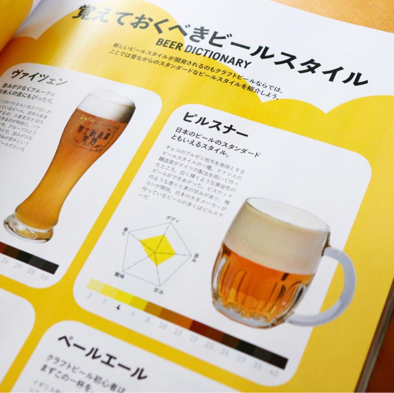 「東京クラフトビール」を正座して読む!_c0060143_22383599.jpg
