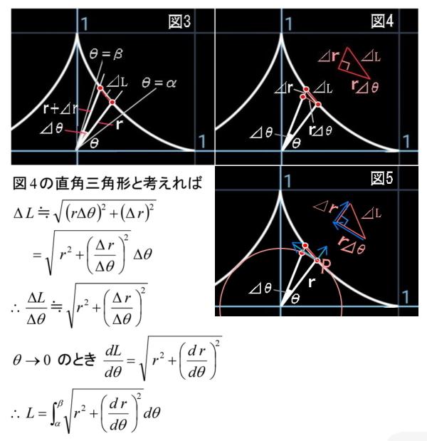 カージオイド(2)曲線の長さや面積_b0368745_05162225.jpg