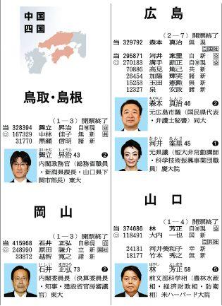中国ブロック_e0128391_18435741.jpg