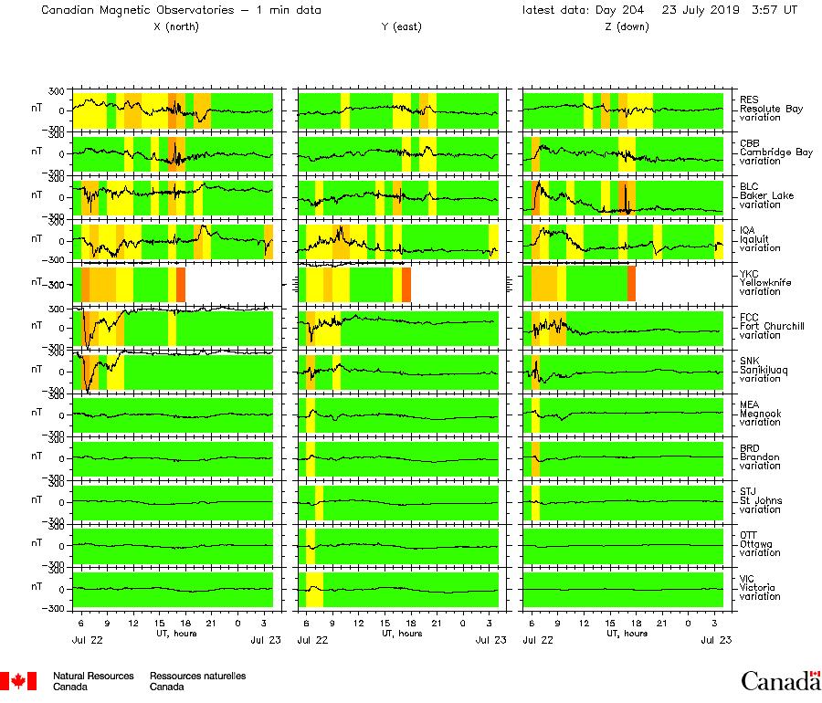 HAARPモニター観察:7月下旬の300nTの地震電磁波到来! _a0348309_13202494.png