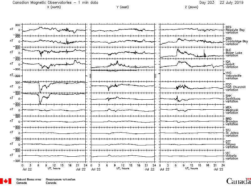 HAARPモニター観察:7月下旬の300nTの地震電磁波到来! _a0348309_13202972.png