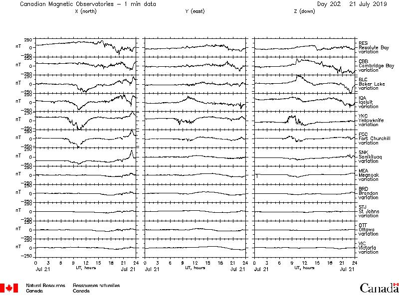 HAARPモニター観察:7月下旬の300nTの地震電磁波到来! _a0348309_13203435.png