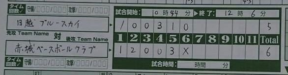 練習試合結果です!vs赤城ベースボールクラブさん_b0095176_16003696.jpeg