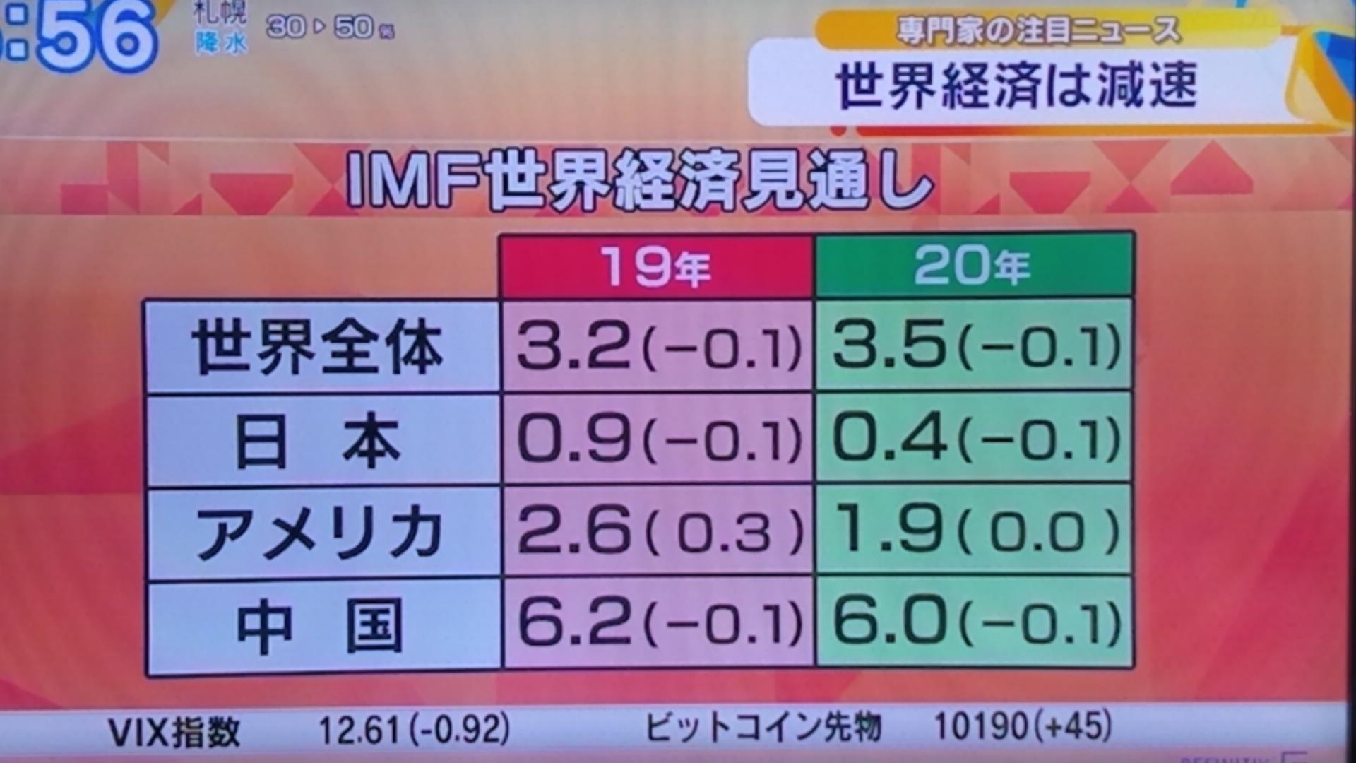 日本経済は減速予想_d0262085_09310831.jpg