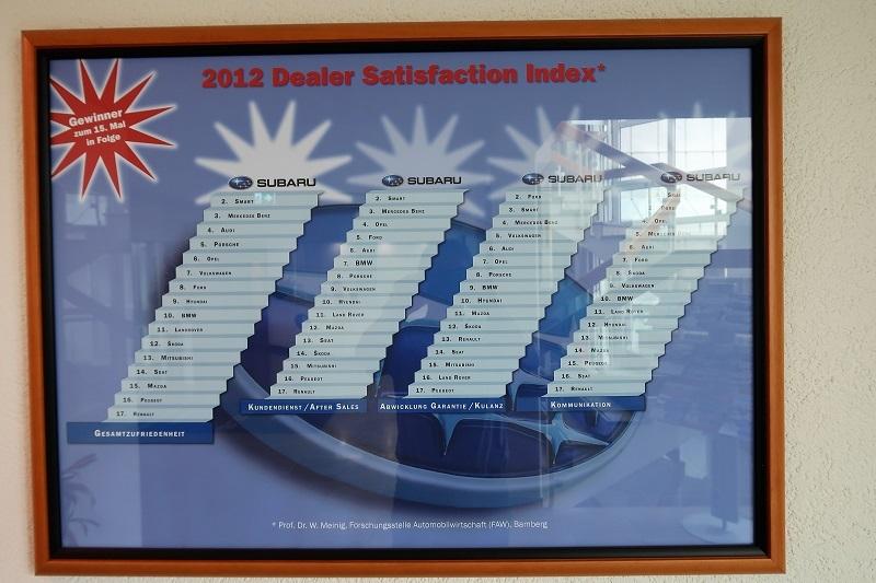 スバルドイツを表敬訪問_f0076731_20054596.jpg