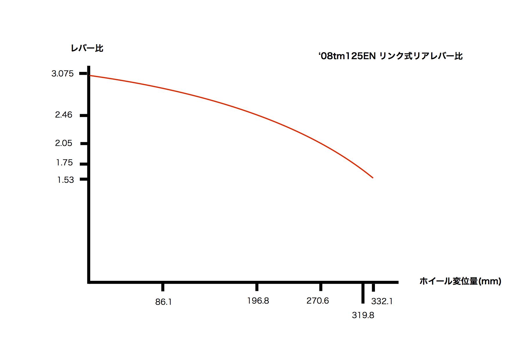 工具紹介part10_e0159646_05365453.jpg