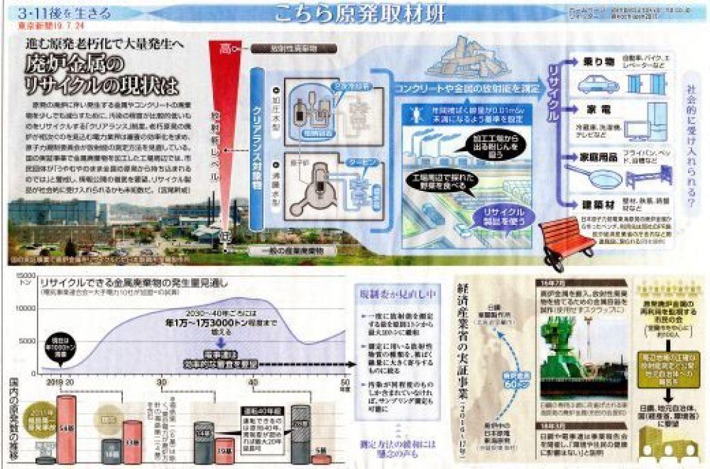 廃炉金属のリサイクルの現状は 進む原発老朽化で大量発生に / こちら原発取材班 東京新聞 _b0242956_21005478.jpg