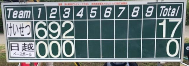 第36回ライオンズクラブ旗争奪長岡市少年野球大会結果です!_b0095176_09000363.jpeg