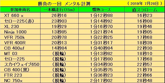 b0095299_16441498.jpg