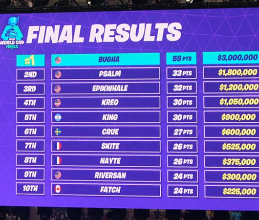 Fortnite World Cup 2019観戦記(1)巨大スクリーンとステージ_b0007805_23344450.jpg