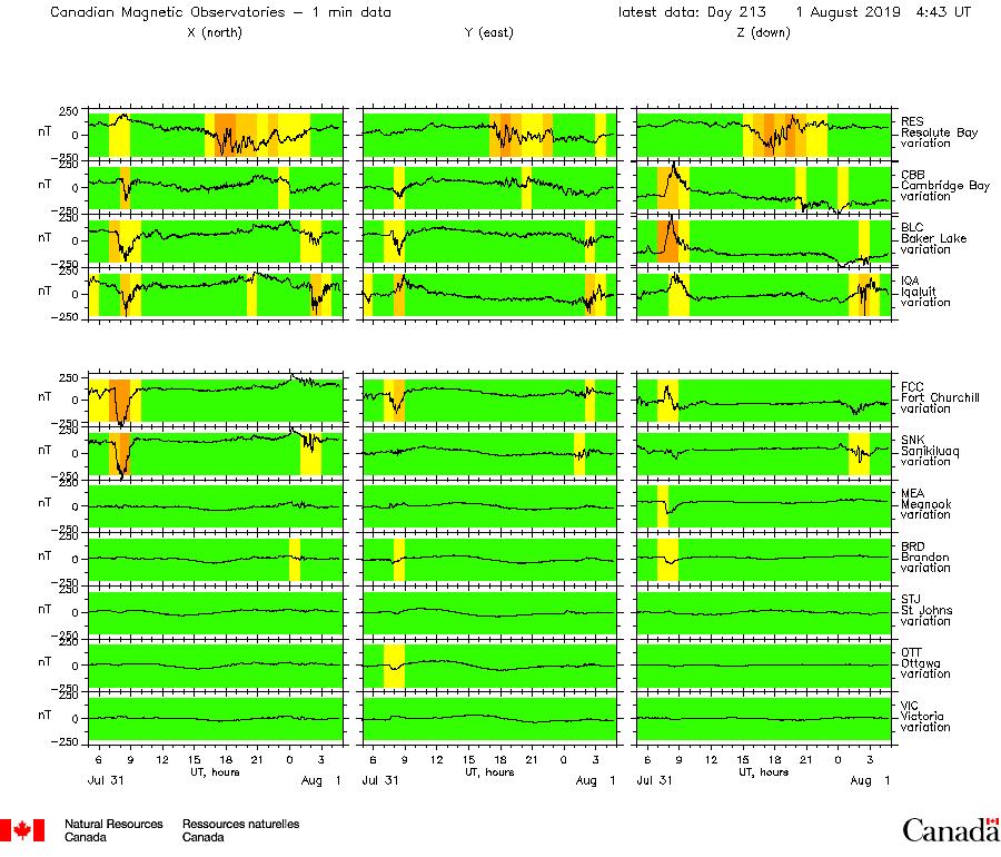 HAARPモニター観察:8月始めの250nTの地震電磁波到来! _a0348309_1439115.png