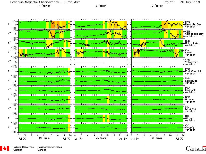 HAARPモニター観察:8月始めの250nTの地震電磁波到来! _a0348309_14391356.png