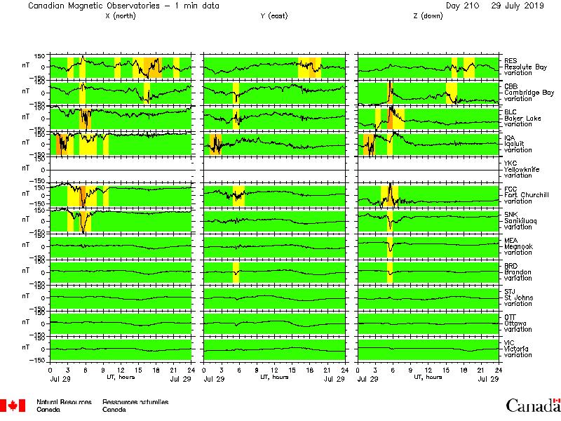 HAARPモニター観察:8月始めの250nTの地震電磁波到来! _a0348309_14392328.png