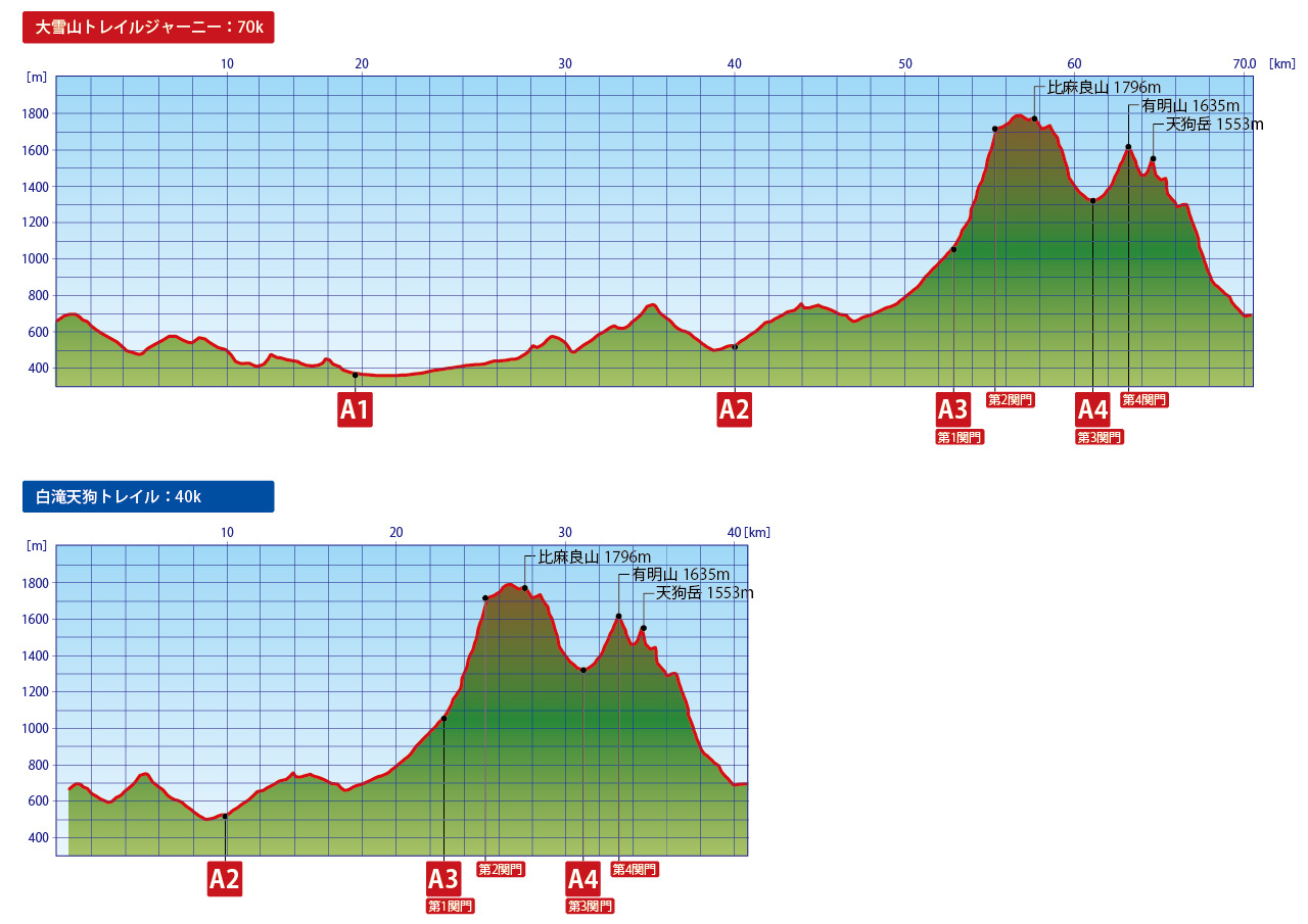 7th Mt.TAISETSU Trail journey_d0198793_18184526.jpg