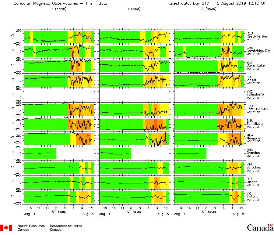 HAARPモニター観察:8月上旬の250nTの地震電磁波到来! _a0348309_2143876.png