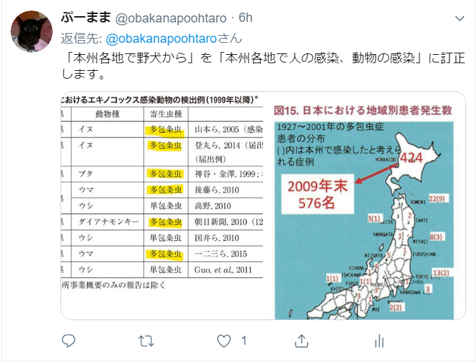 エキノコックス覚え書き_c0162128_10491032.png