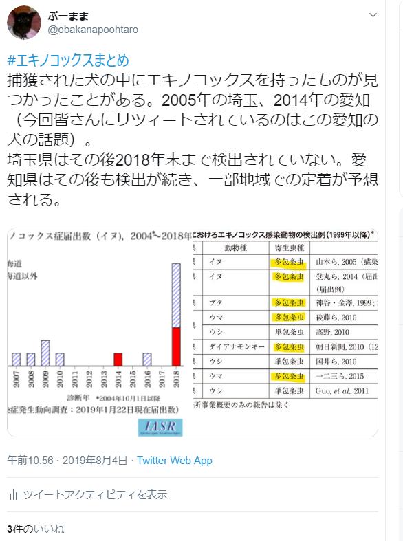 エキノコックス覚え書き_c0162128_10510474.png