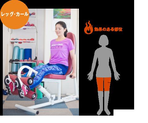 膝関節に問題がある方は…レッグカールで腿の筋肉を鍛えましょう_b0179402_09412956.png