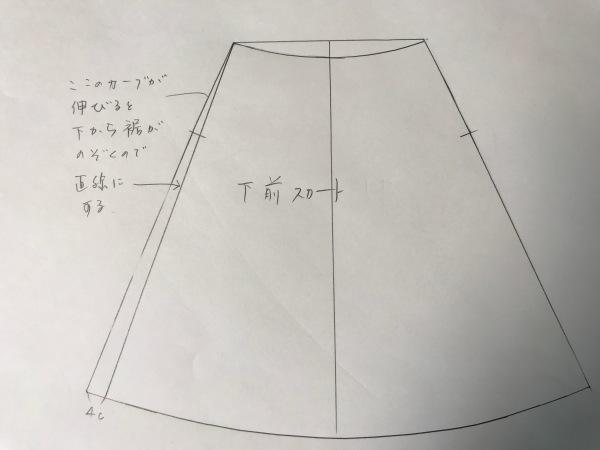 フレアラップスカートのパターン_e0397389_14054574.jpeg