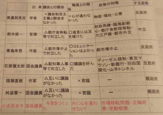 連合東京 政策実現セミナー_c0092197_15460922.jpg