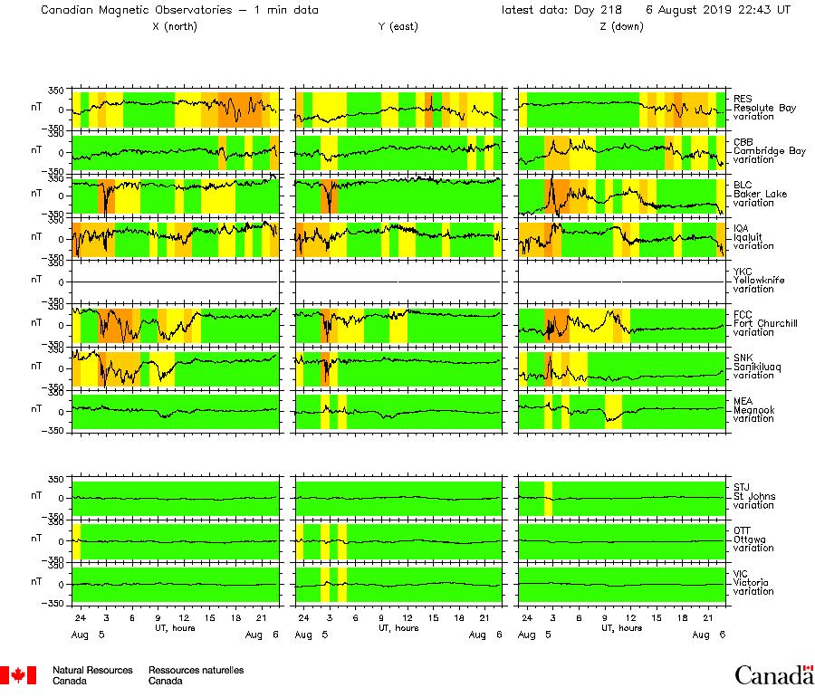 HAARPモニター観察:8月上旬の350nTの地震電磁波到来! _a0348309_831524.png