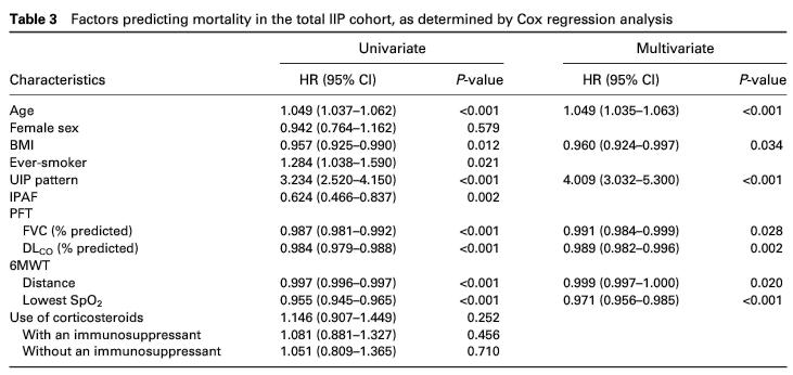 IPAFの長期臨床経過と転帰_e0156318_1235649.png
