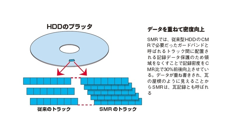 ハードディスクが壊れた! -->新型導入!_a0185081_11121203.jpg