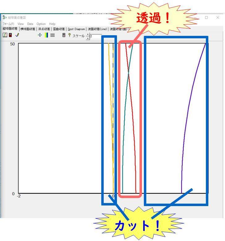 SE120は1本でも実用になる_f0346040_06160640.jpg