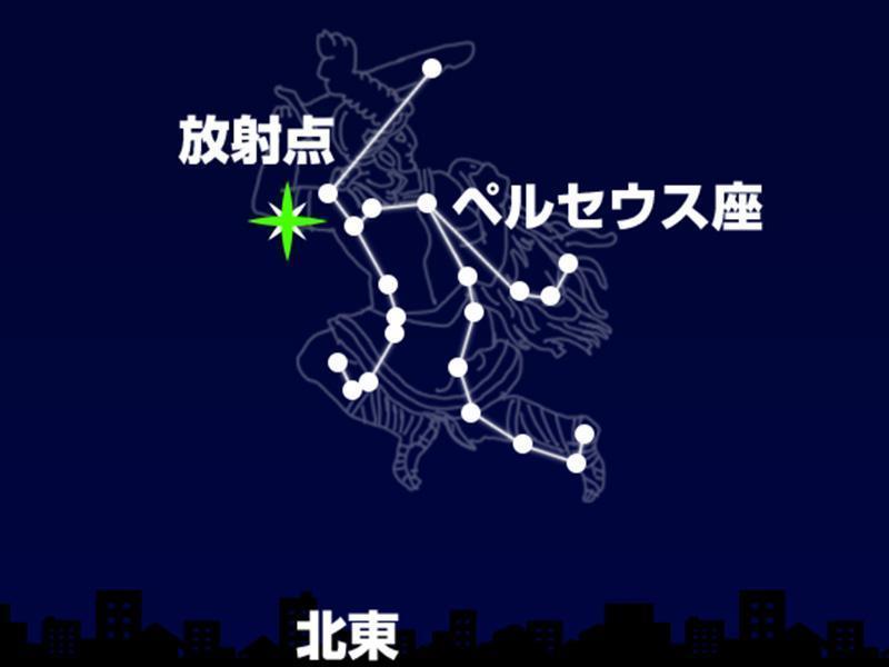 ペルセウス座流星群 。。。 ! !_a0248459_13245821.jpg