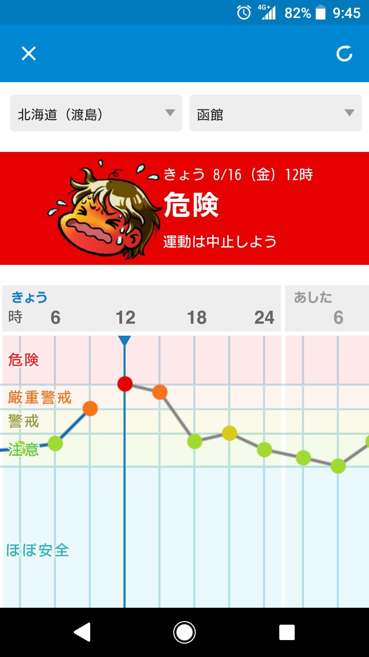北海道函館市、熱中症に注意して!_b0106766_09465842.png