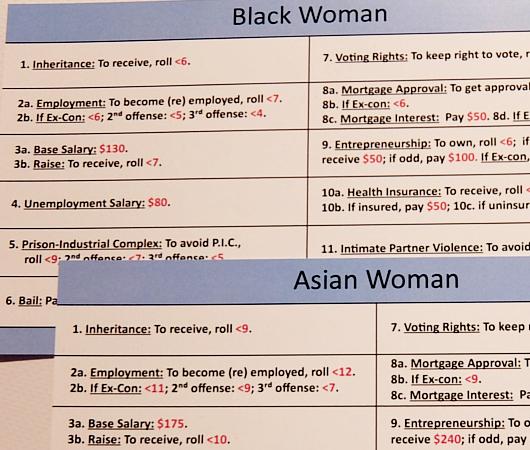 アメリカの人種や性の構造的差別を疑似体験できるボード・ゲーム、Inequality-opoly_b0007805_22192668.jpg
